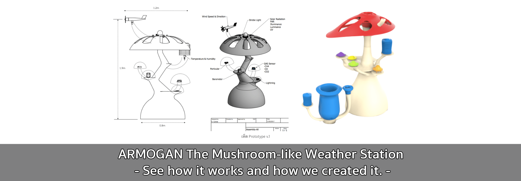 Like Weather What Armogan The Mushroom Like Weather Station See How It Works And
