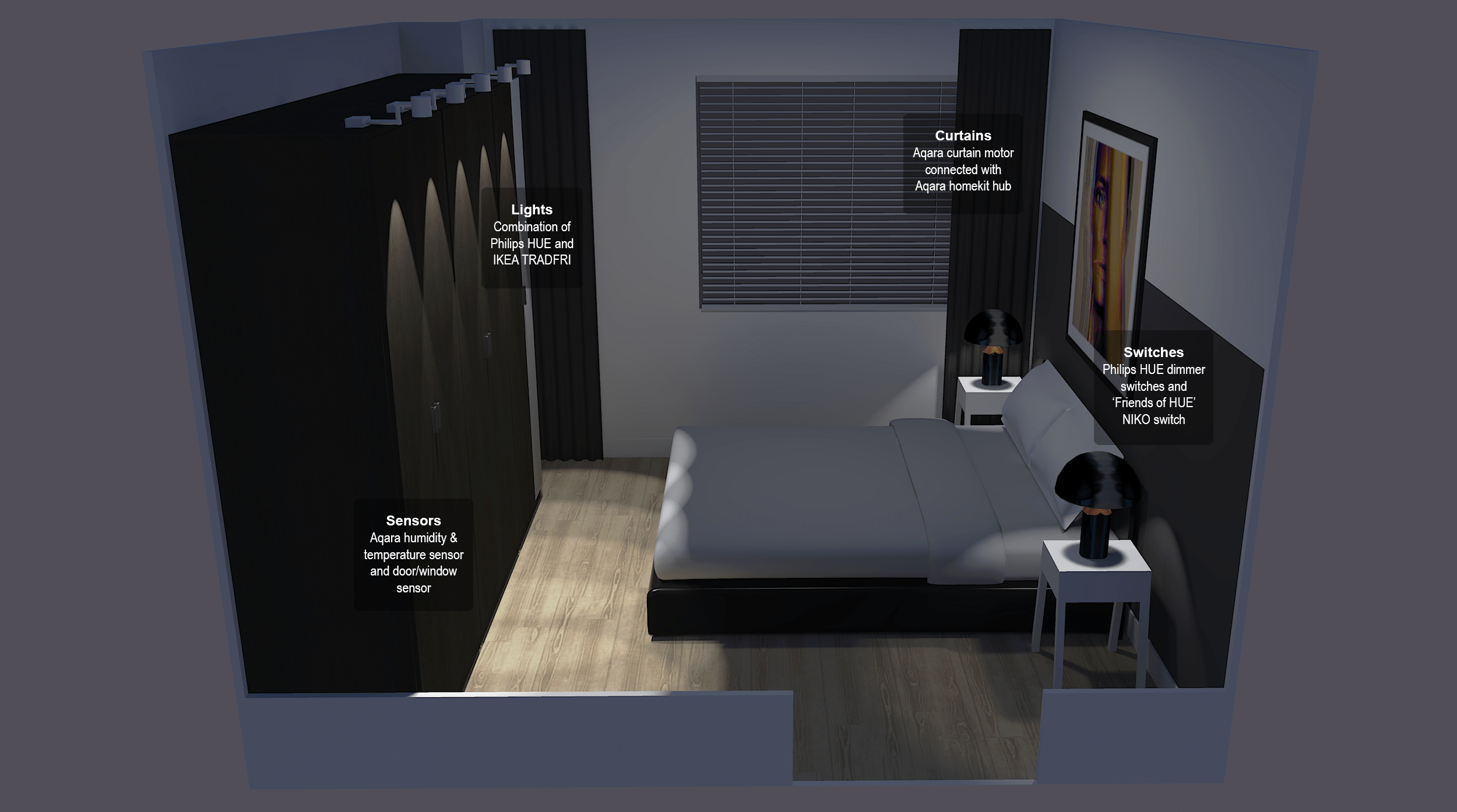 Ikea Tradfri Creating An Apple Homekit Controlled Bedroom Combining Philips