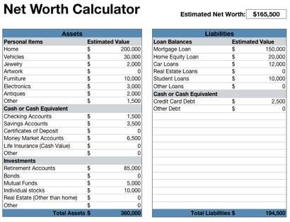 networth calculator - Goalgoodwinmetals