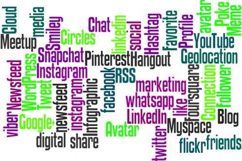 Six Steps to Writing a Simple Marketing Plan \u2013 Trust Works \u2013 Medium