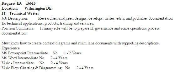 5 Hacks to get a Job You\u0027re Unqualified For \u2013 Julius Q Holmes IV