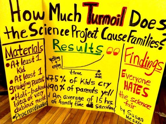 Are Science Fairs worth all the STRESS?! \u2013 Curiosity Piqued \u2013 Medium