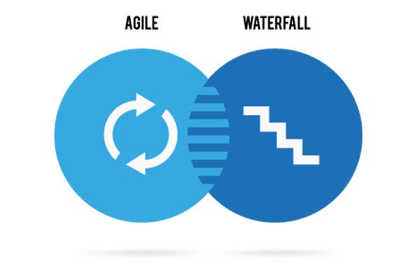 Building data science solutions Agile Waterfall? \u2013 KC AI Lab, LLC