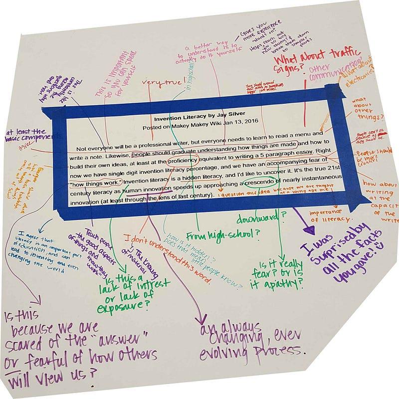 invention essay invention literacy startup grind medium best