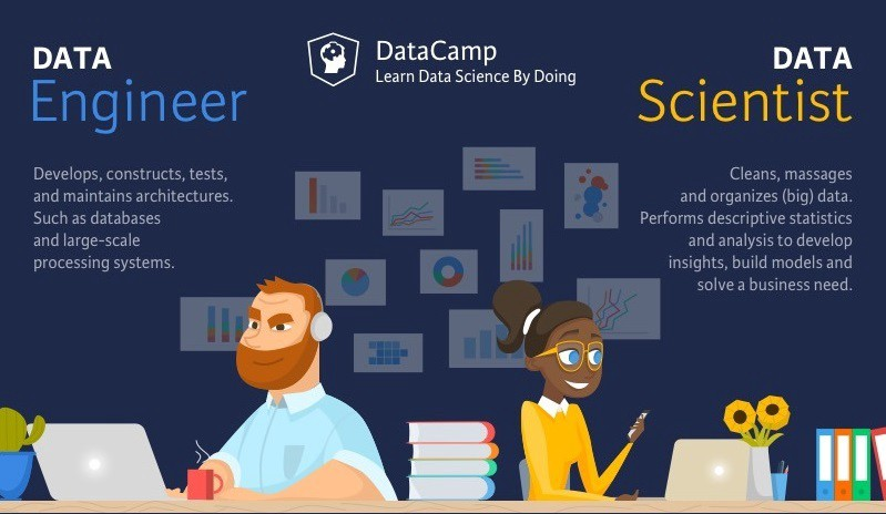 Data Science vs Data Engineering Know what you need before you hire