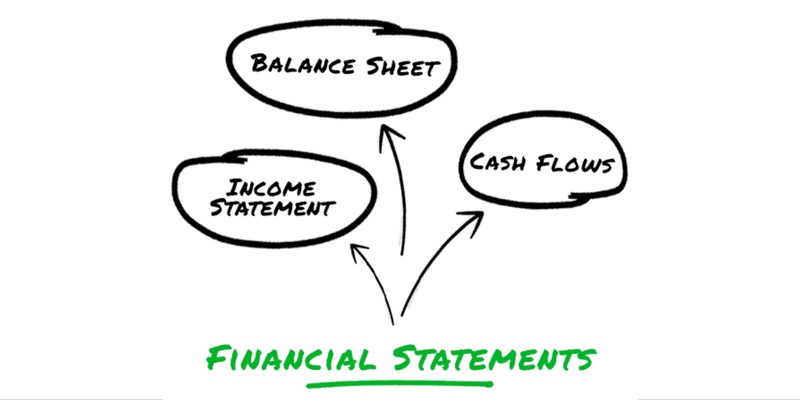 The 3 Basic Financial Statements \u2013 Facing the Numbers