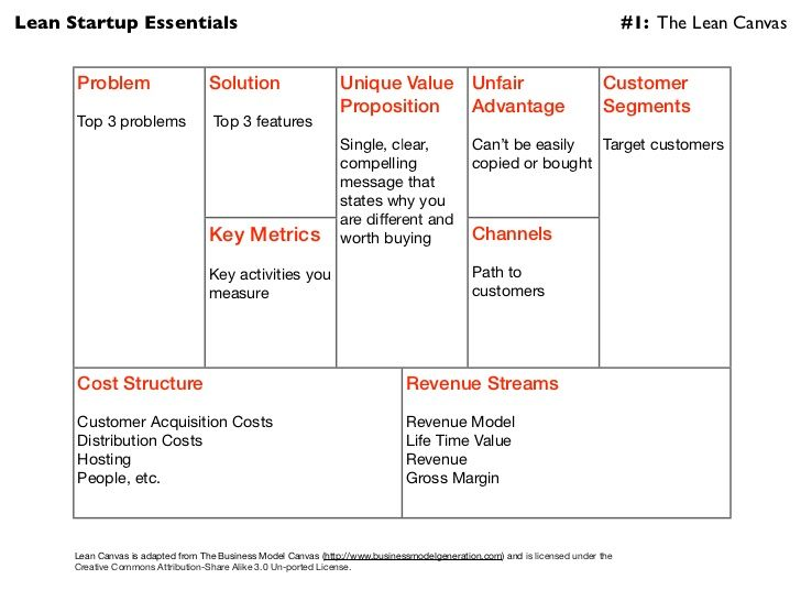 business-model-canvas Venture Notebook  com