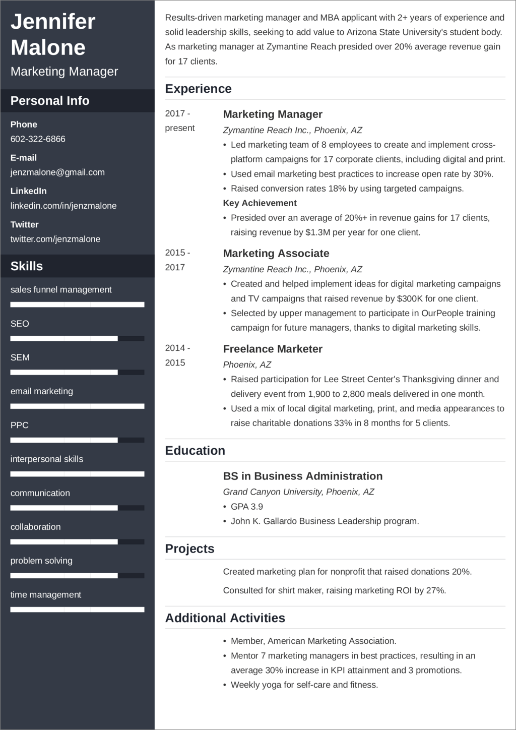 resume templates for mba applications