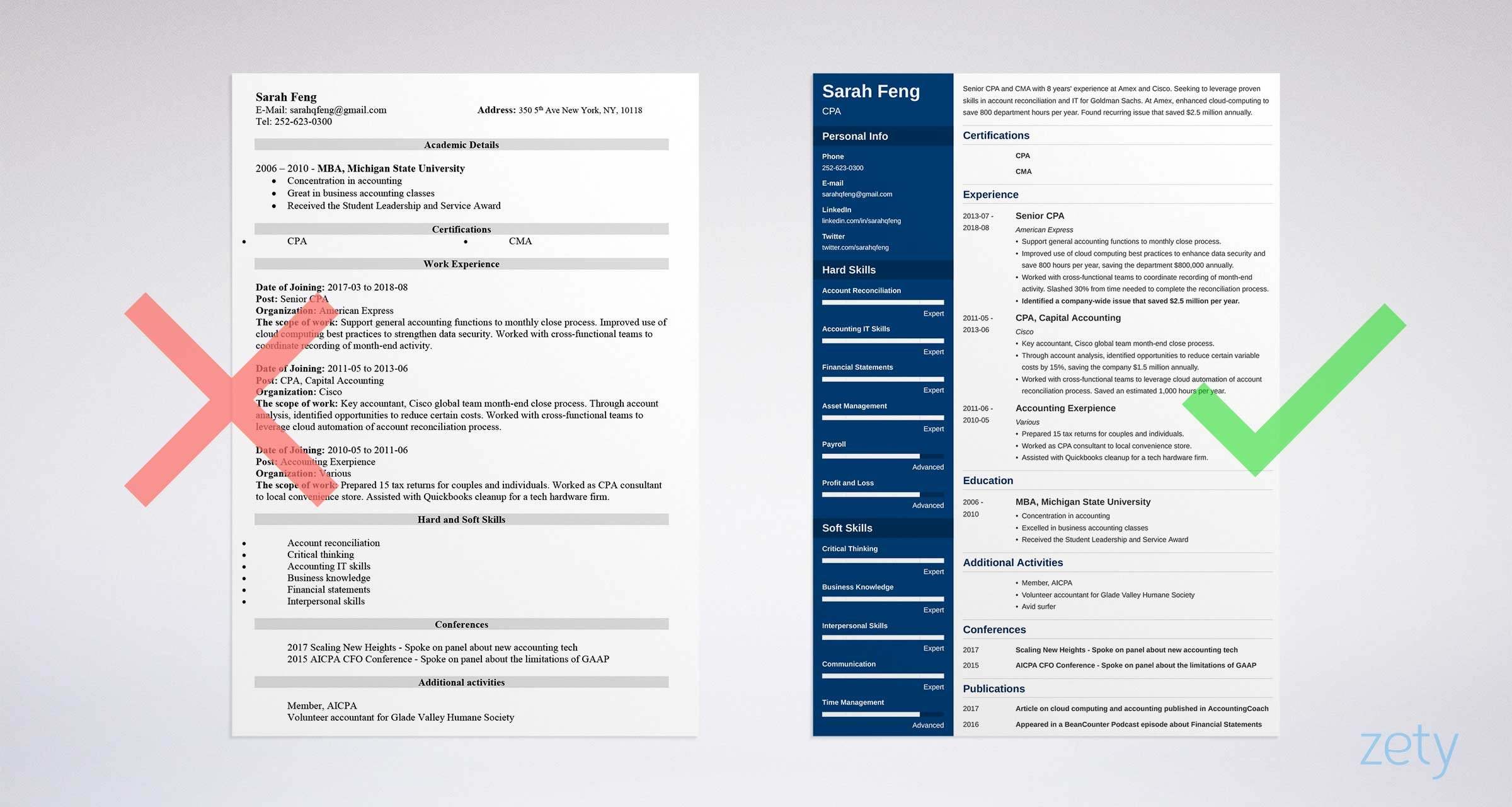 Schindl Sanitärtrennwände Münchendorf Sample Of Accountant Resume