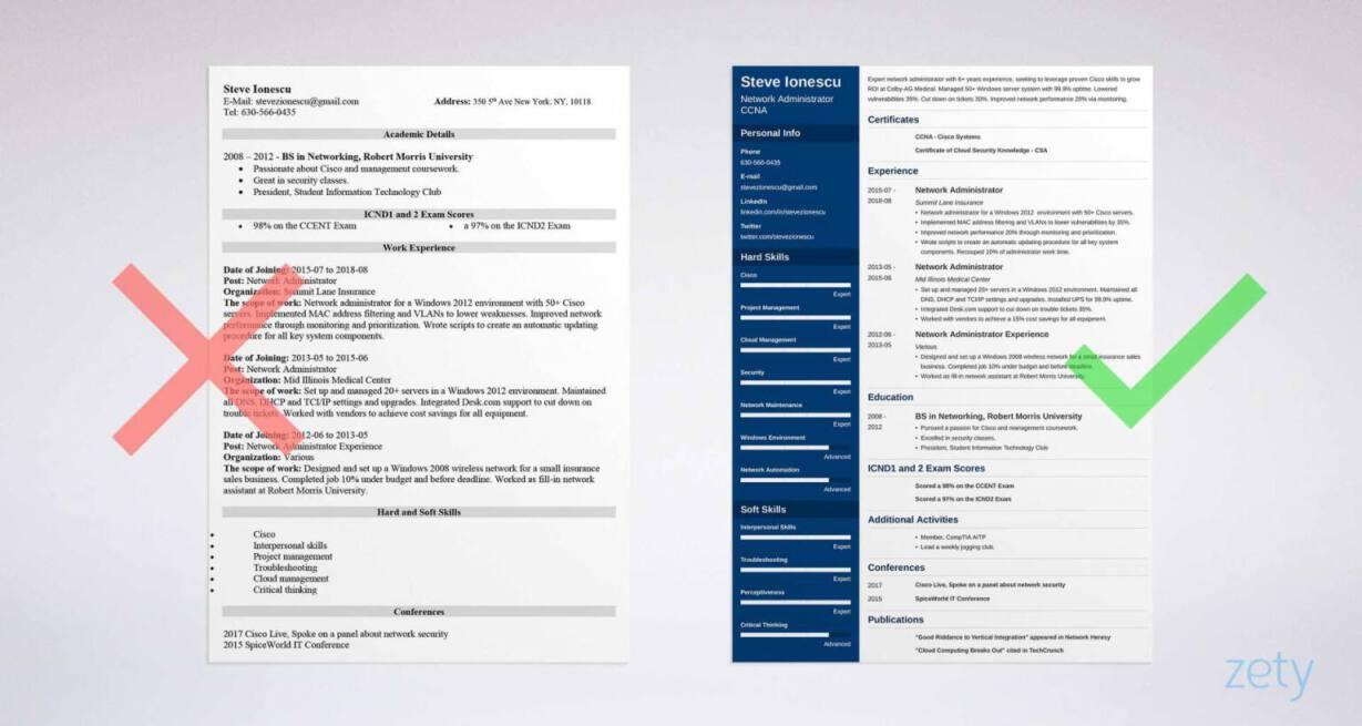 devops resume professional summary examples