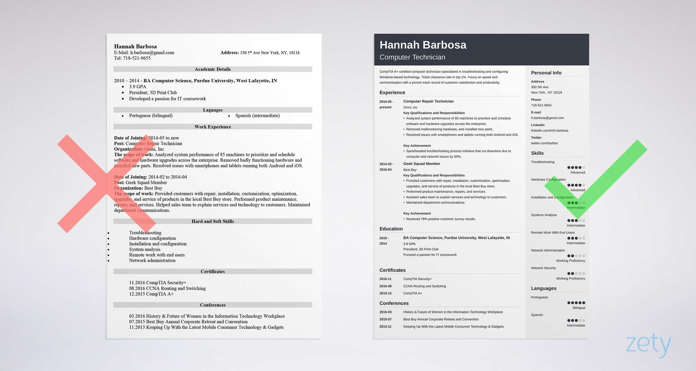 bullet points in a cv
