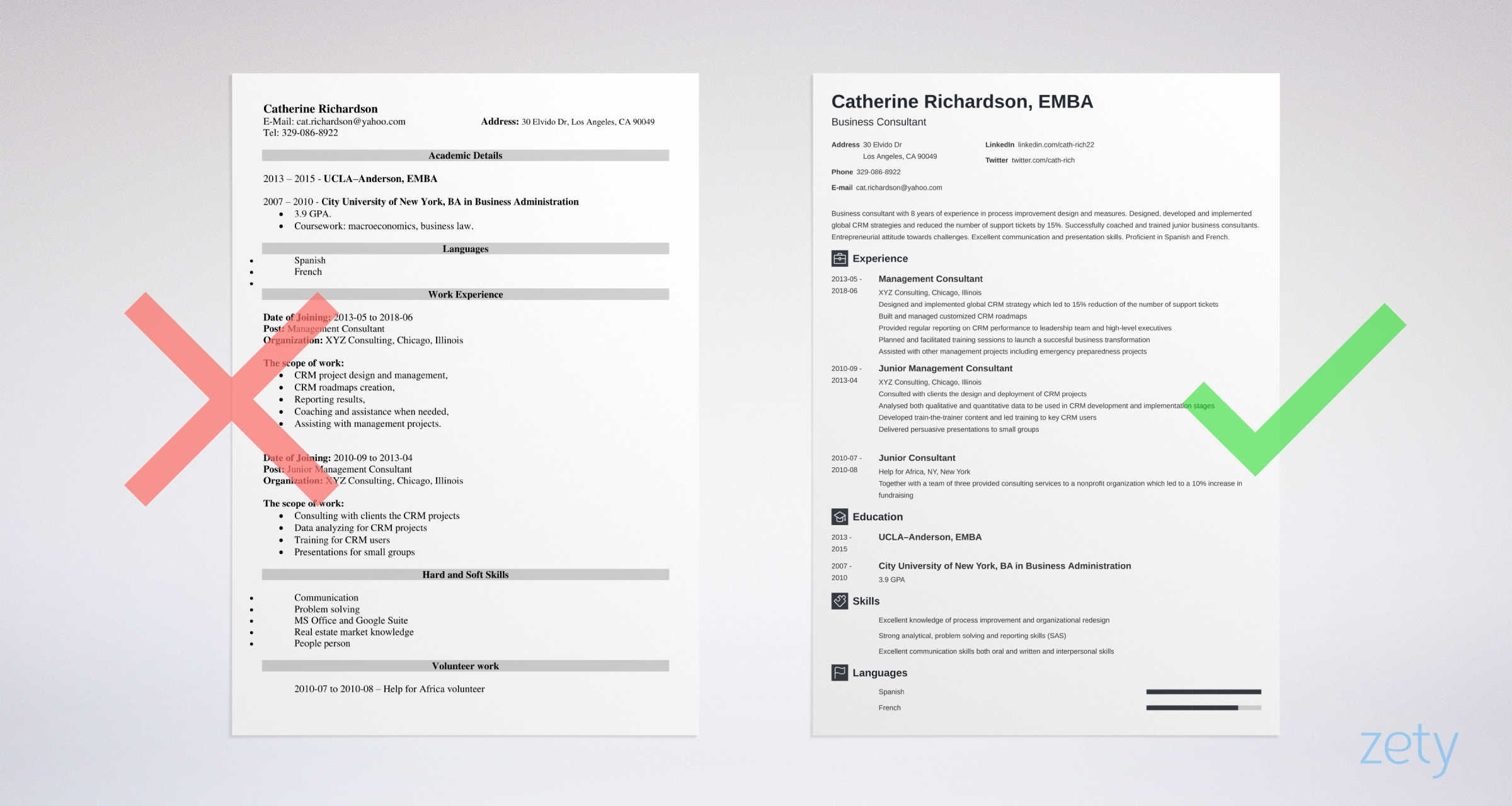 resume with employment gap samples