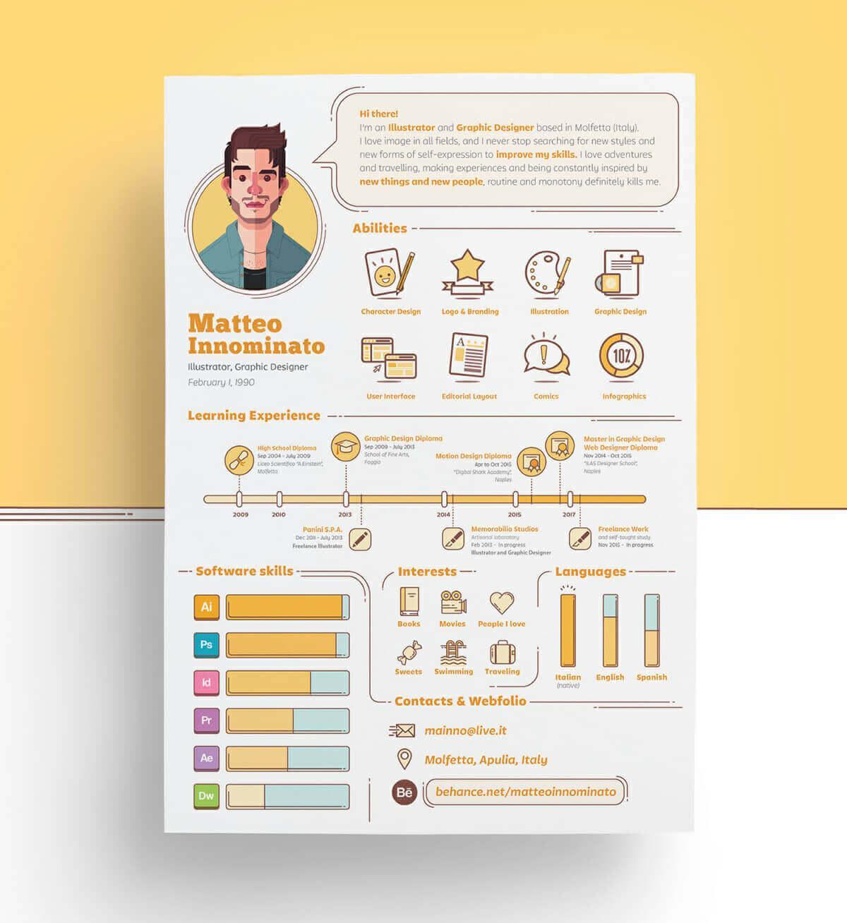 creative resume templates download