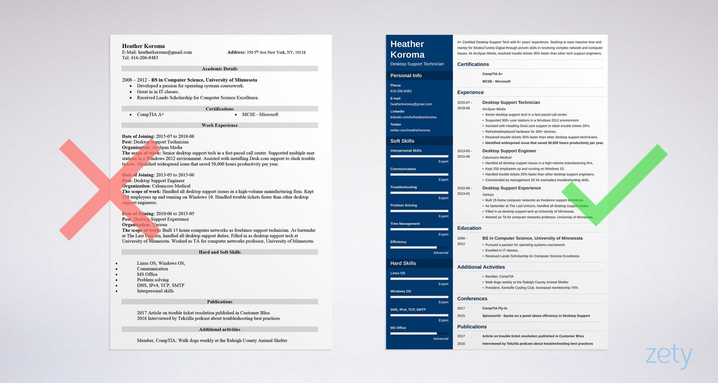 resume profile examples for bookkeeper