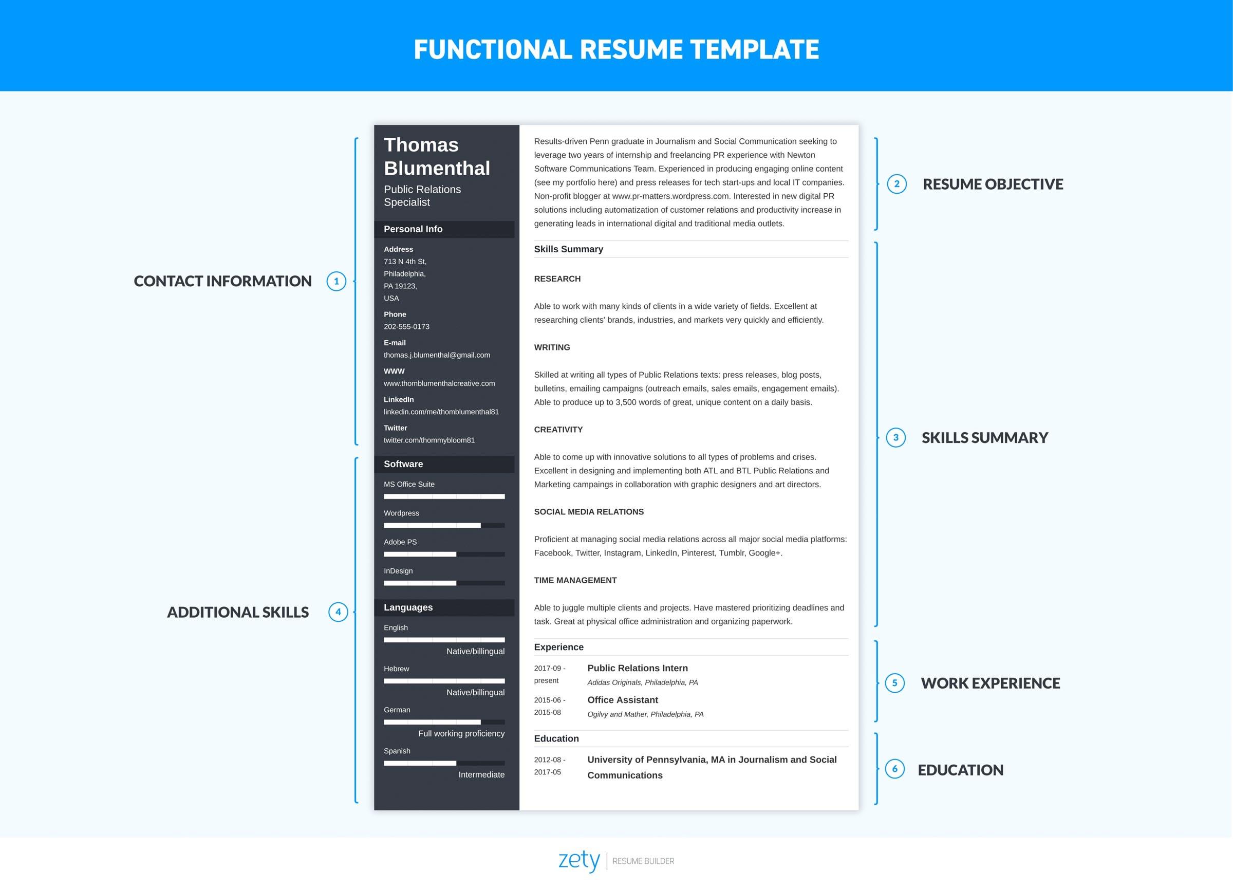 functional resume zety