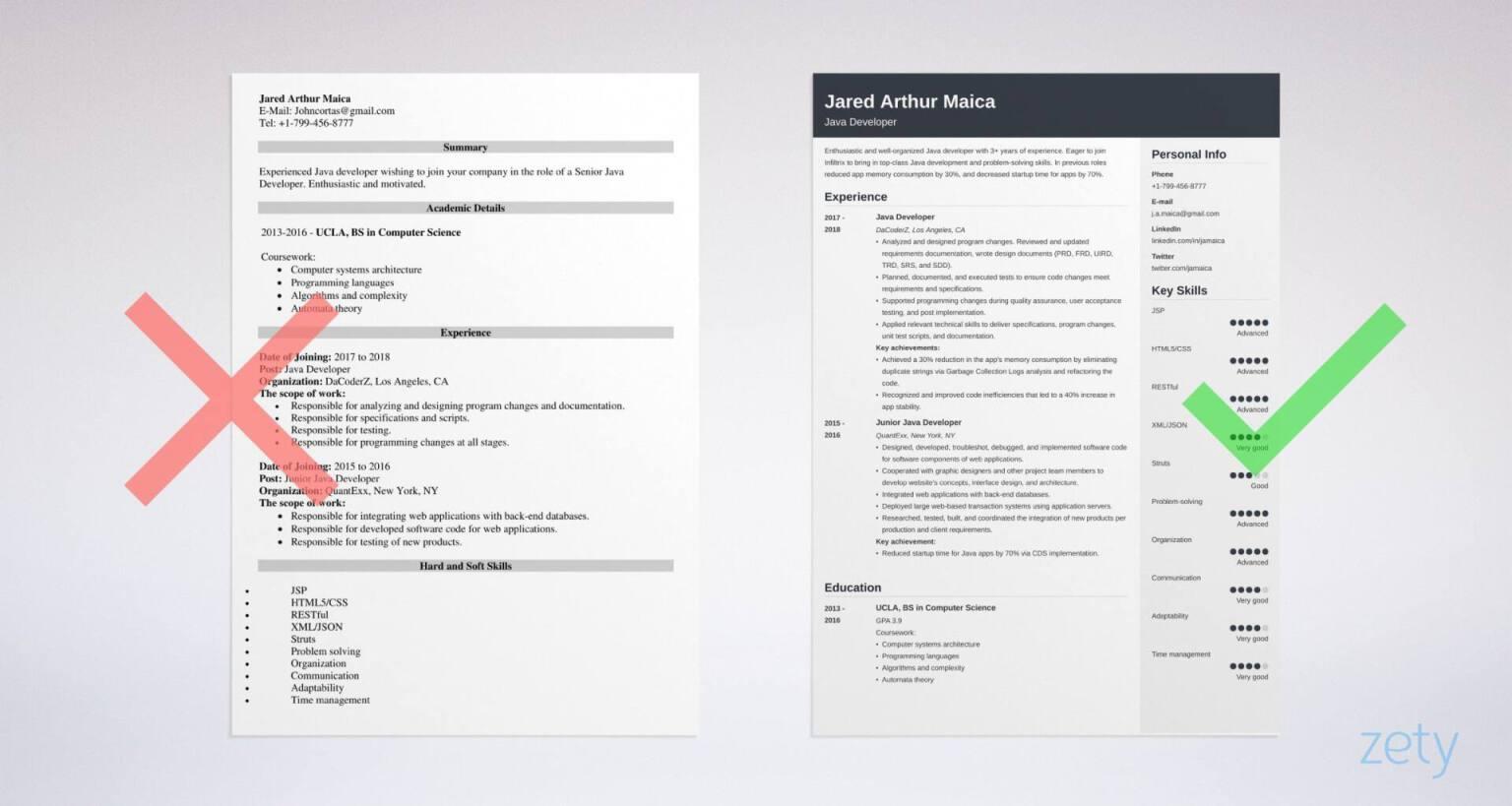 full stack java developer resume example