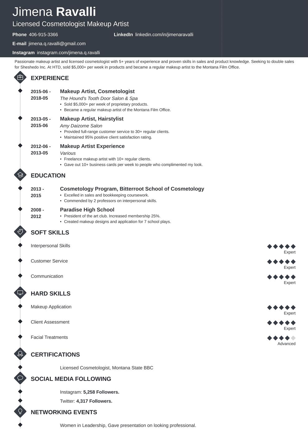 resume now cv