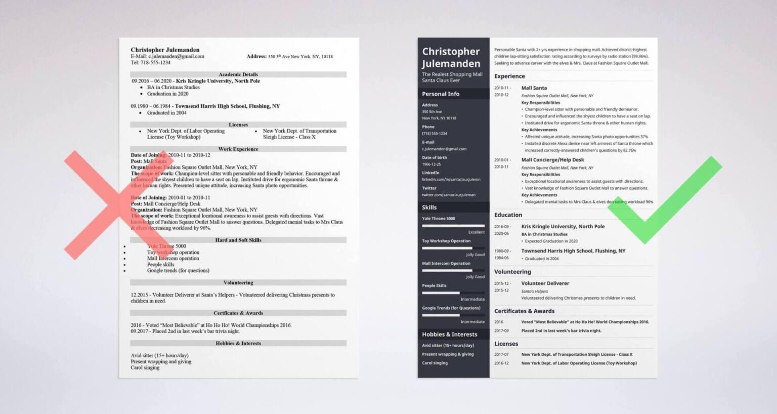 sample complete resume format