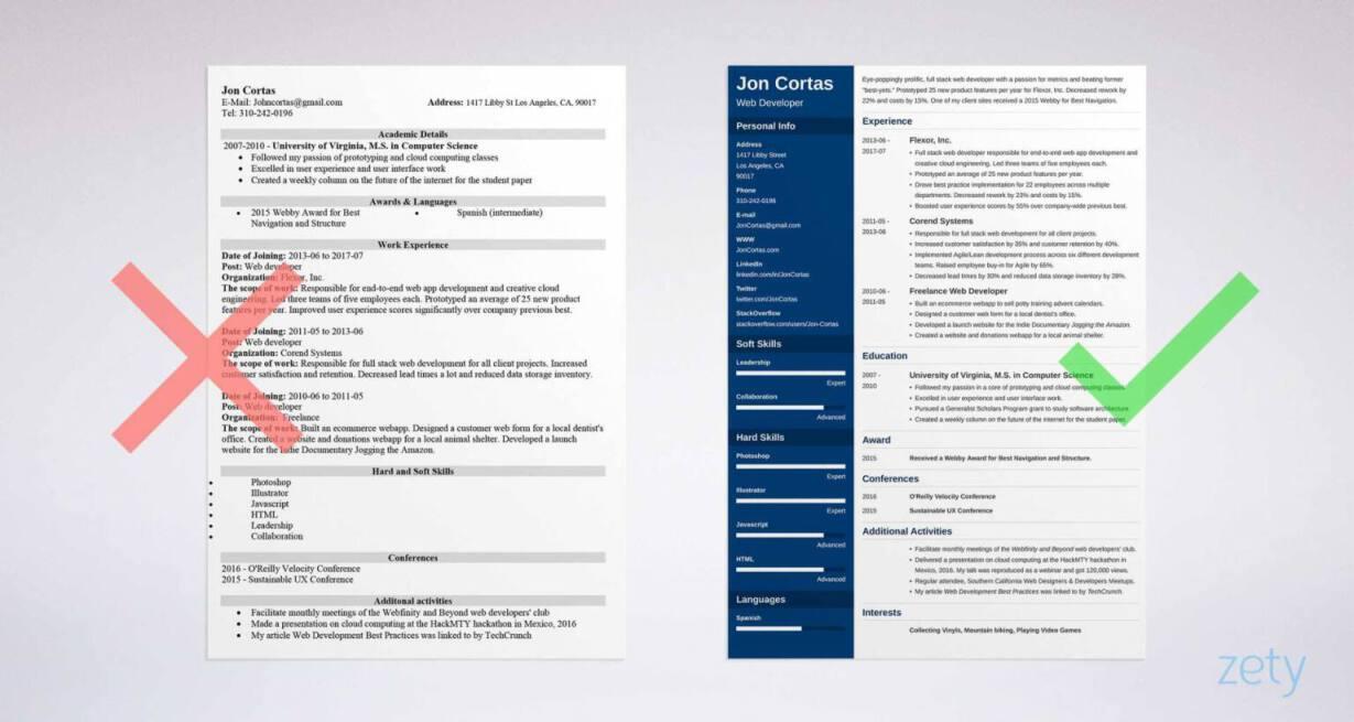 modern cv editorial template