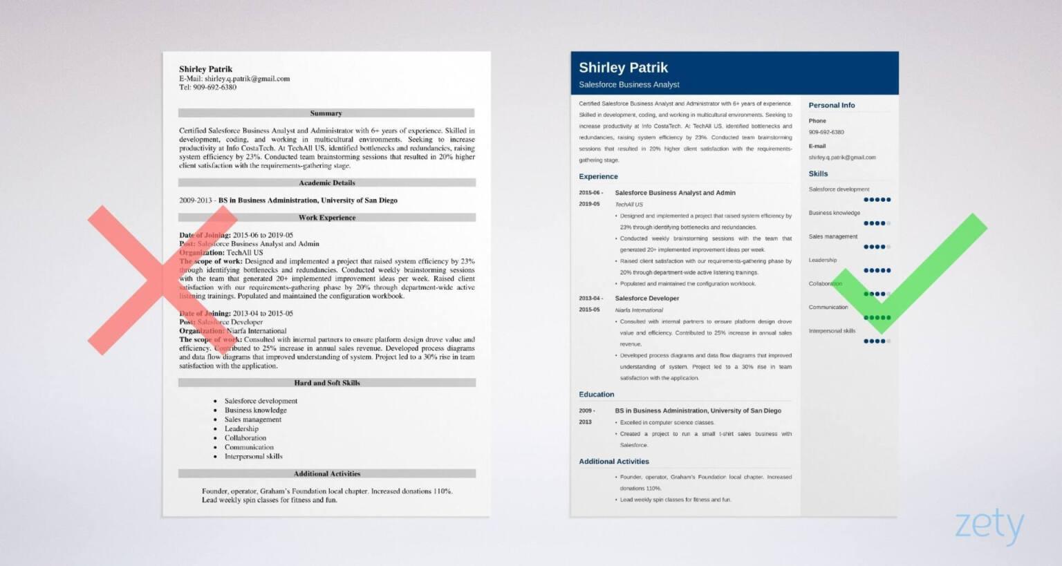 sample resume for informatica developer with salesforce