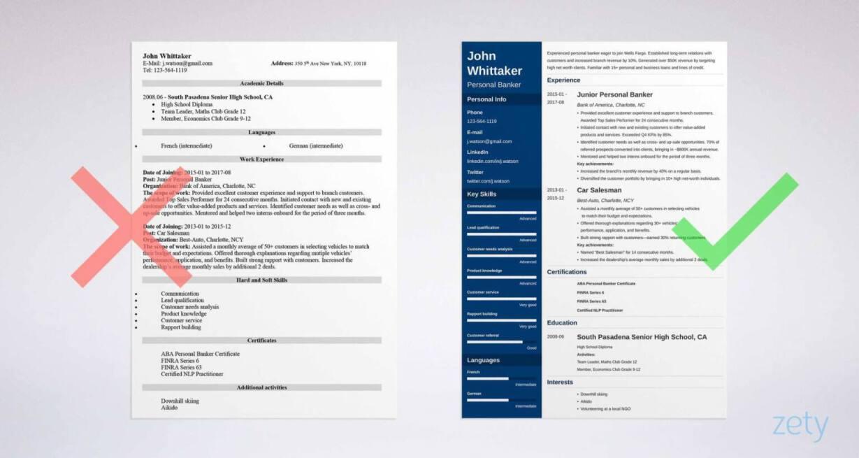 resume description of banker
