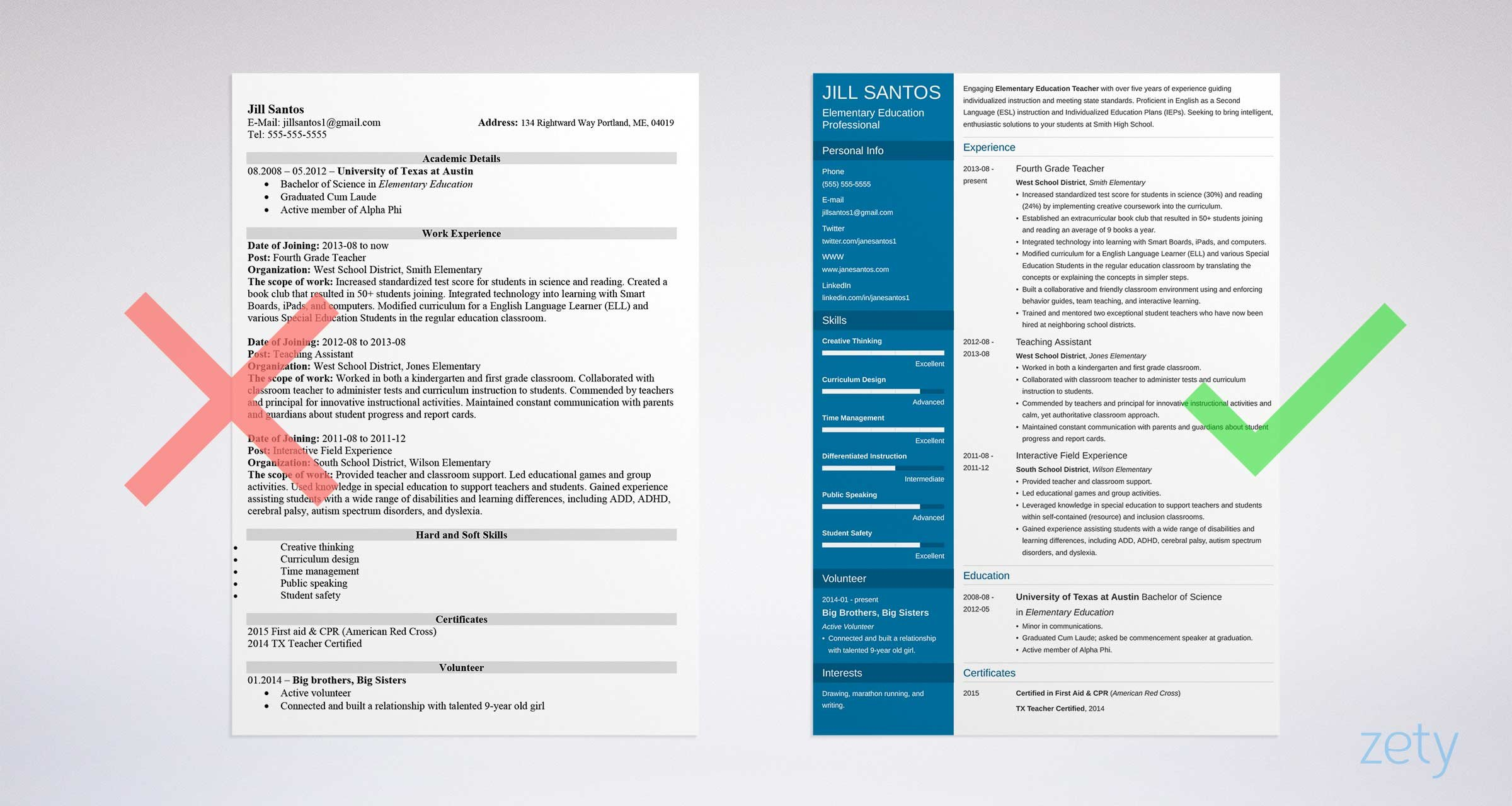 Teacher Resume Template And Guide 20 43 Examples For Teaching