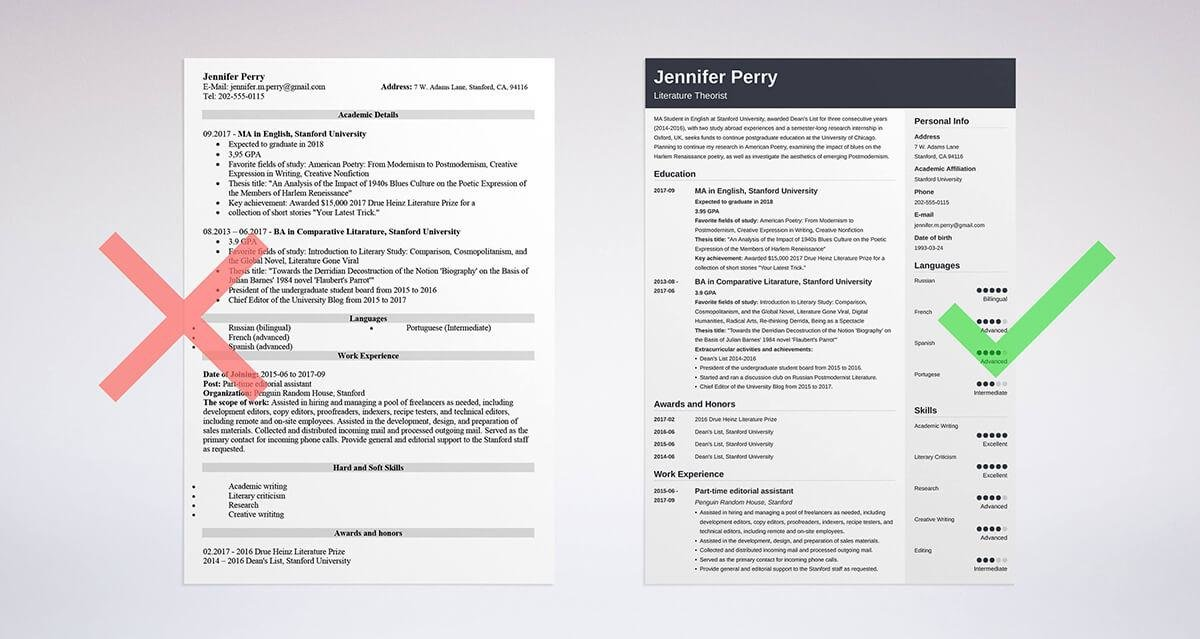 Scholarship Resume (Template  Complete Guide 20+ Examples)