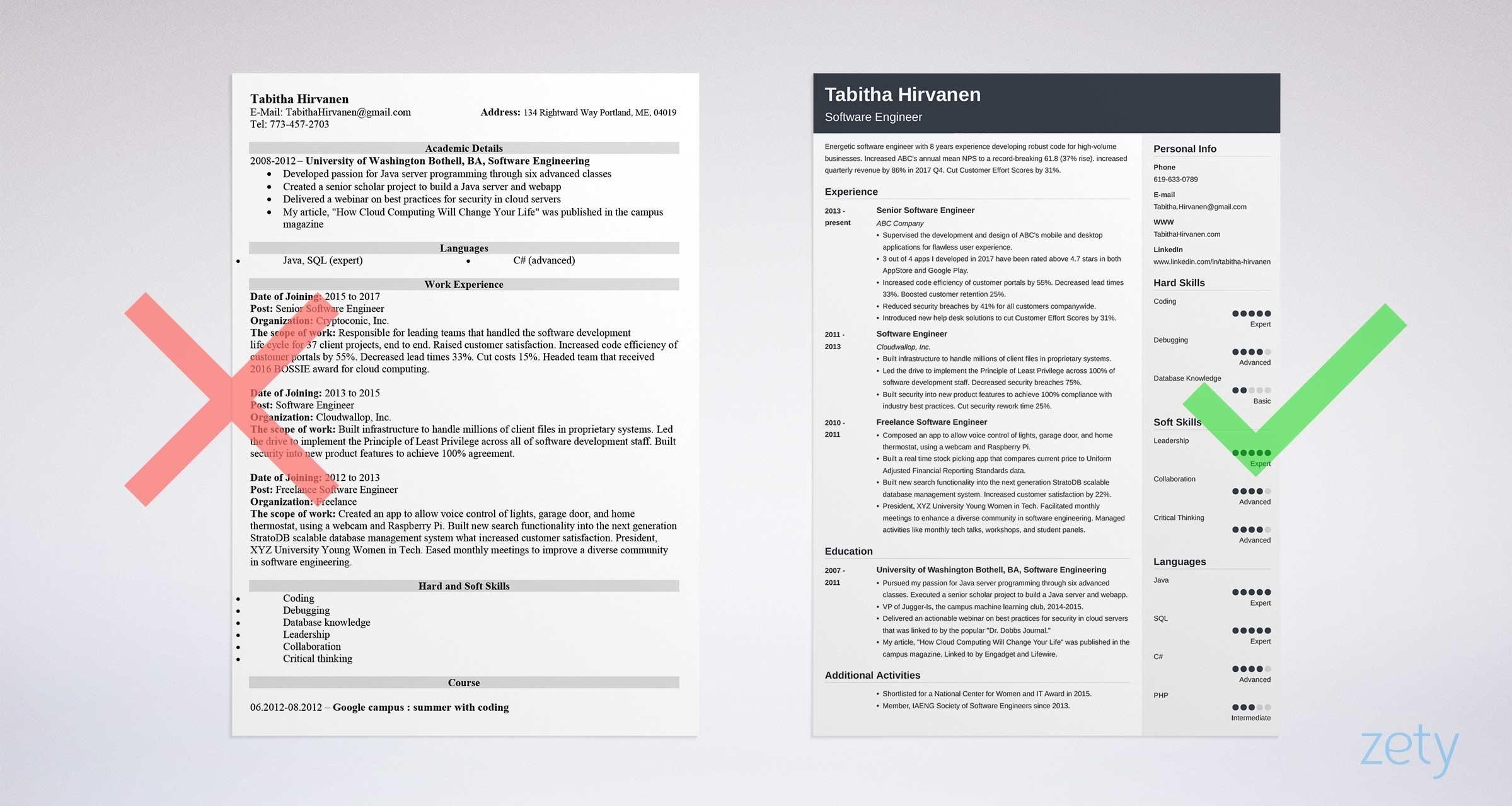 cv vs resume in canada