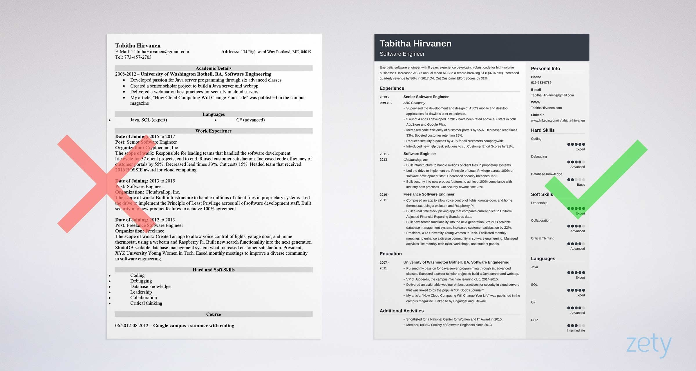 software enginner resume template