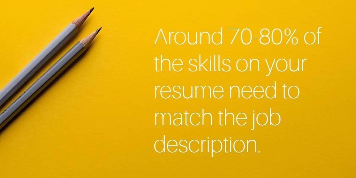 30+ Best Examples of What Skills to Put on a Resume (Proven Tips) - Examples Of Skills To Put On A Resume