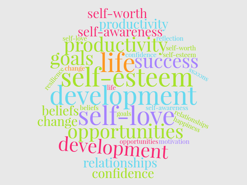 You Are My Life Quotes Wallpaper Why Personal Development Should Be On Your Life Goals List