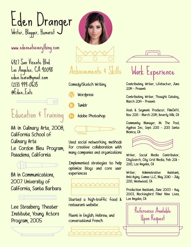 Resume Read Write Think | Free Resume Samples