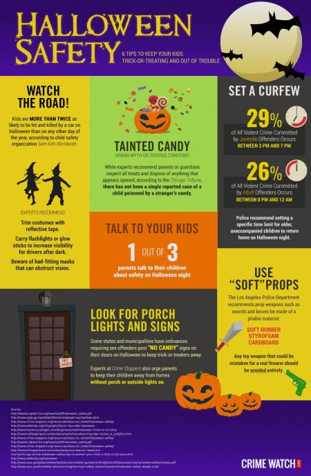 Police Safety Tips For Halloween