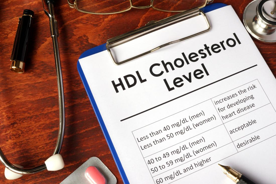 hdl cholesterol level sheet