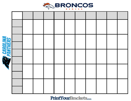 Super Bowl Squares Sports Insights