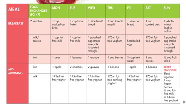 Third trimester meal plan Parent24 - Plan Pregnancy Calculator