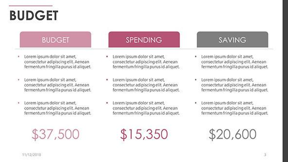 Budget Free PowerPoint Template