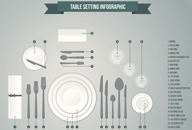 Types of Service and Table Settings in Waiter and Waitress Training
