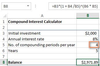 Compound interest formula and calculator for Excel