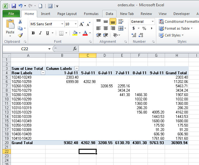 Group data in an Excel Pivot Table - pivot table in excel