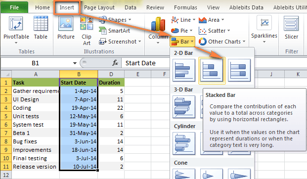Calendar Create Graph How To Create A Graph In Google Sheets 9 Steps With How To Make Gantt Chart In Excel Step By Step Guidance