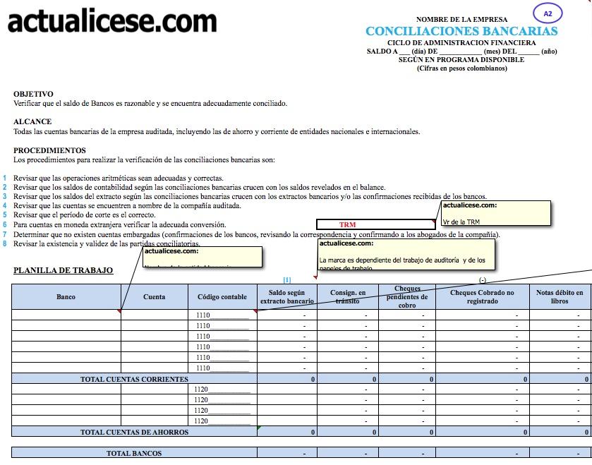 Auditoría Modelos y Formatos - formato nota de credito