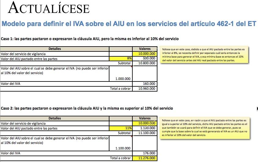 Liquidador Modelo para definir el IVA sobre el AIU en los servicios