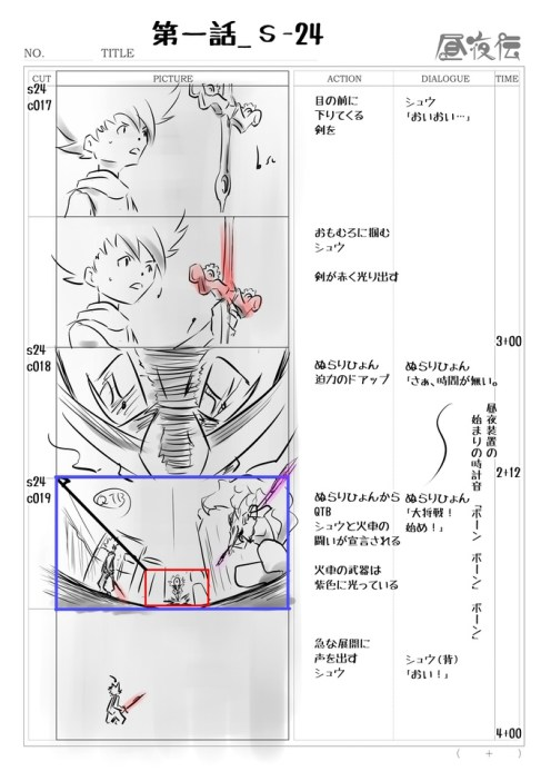 Production Art - Storyboard