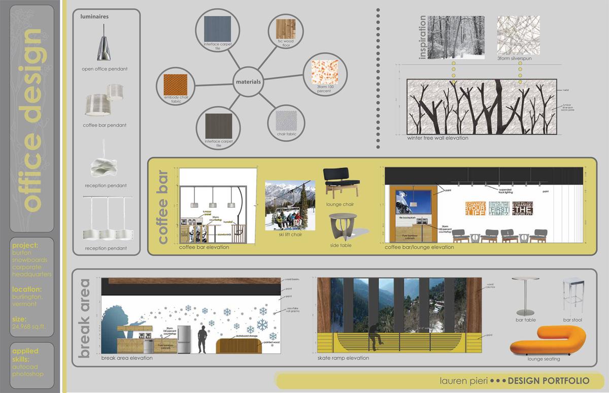 cover page for resume portfolio resume builder cover page for resume portfolio professional resume template cover letter portfolio purdue interior design portfolio lauren
