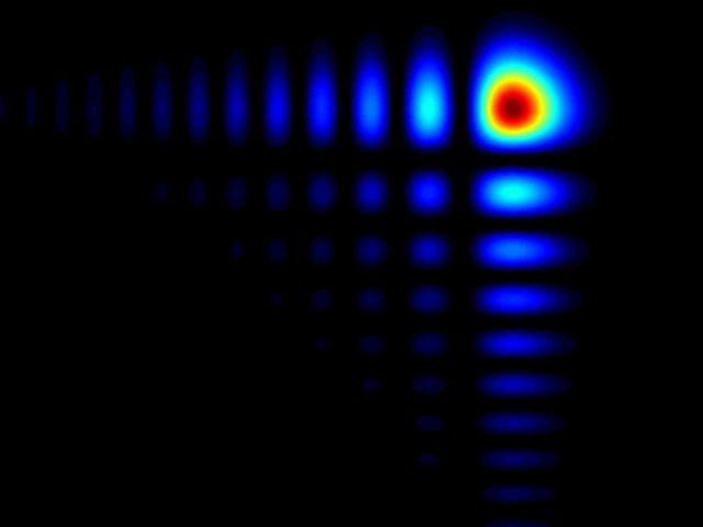 Black Light Wallpaper Bend It Like Schr 246 Dinger Beams Of Electrons Curve Around