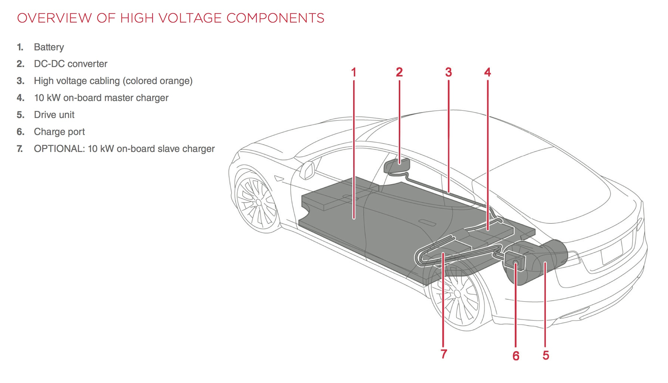 tesla electric motor diagram