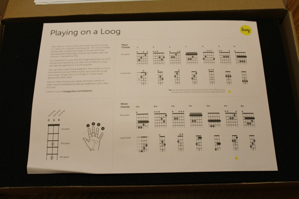 Ikea Assembly Instructions Guitar Hero: Ars Builds The Loog, A Kickstarter-funded