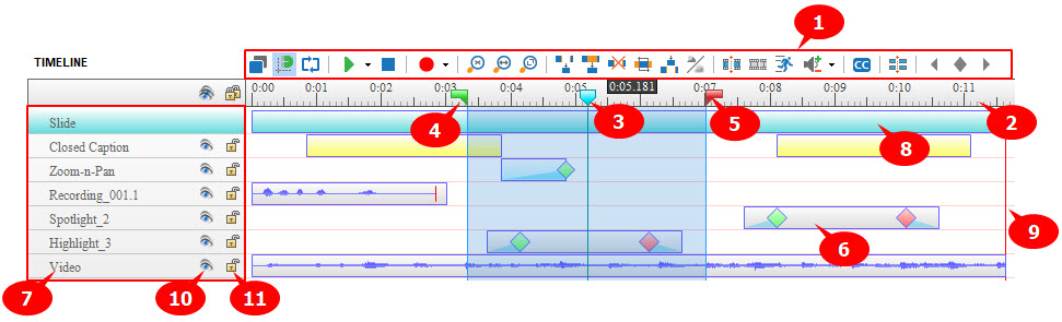 Basics of Video Editing Timeline in ActivePresenter - timeline pictures