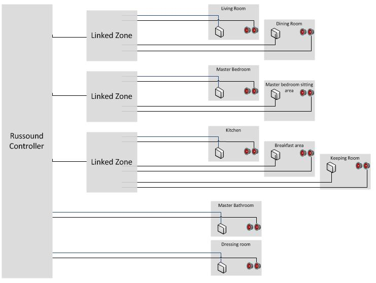 Home Wiring Closet Pictures - Free Wiring Diagram For You \u2022